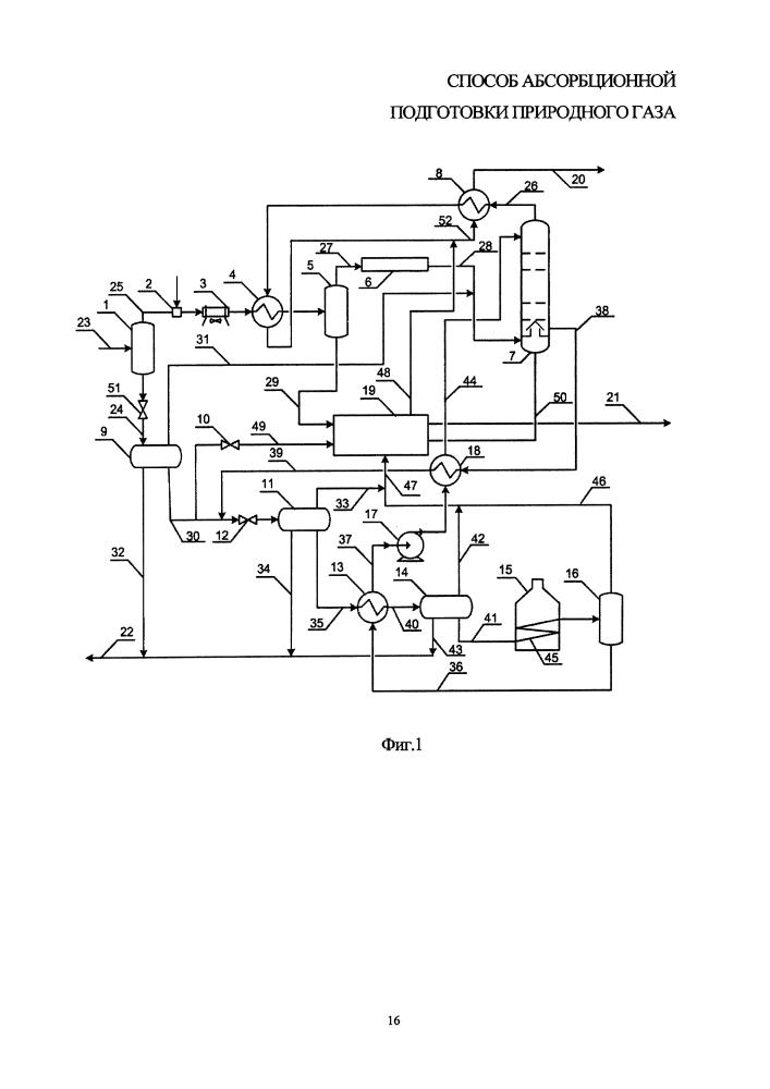 Способ абсорбционной подготовки природного газа