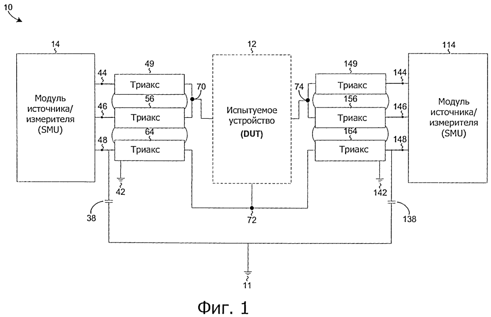 Компоновка smu, обеспечивающая стабильность rf транзистора
