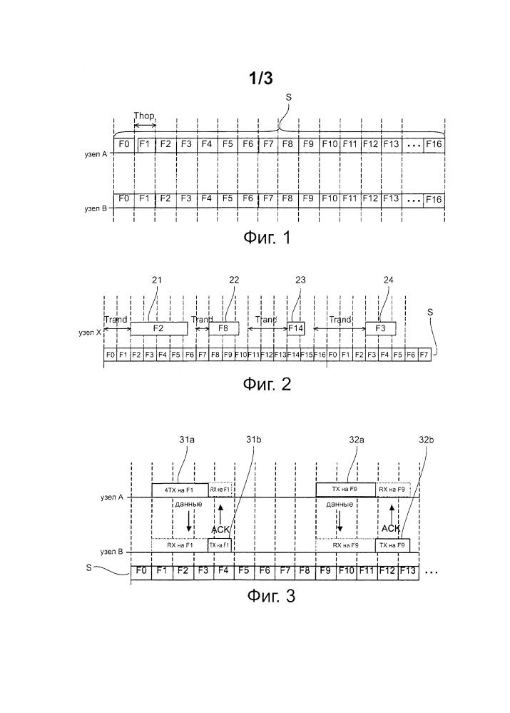 Способ установки частотных каналов в многоскачковой беспроводной ячеистой сети