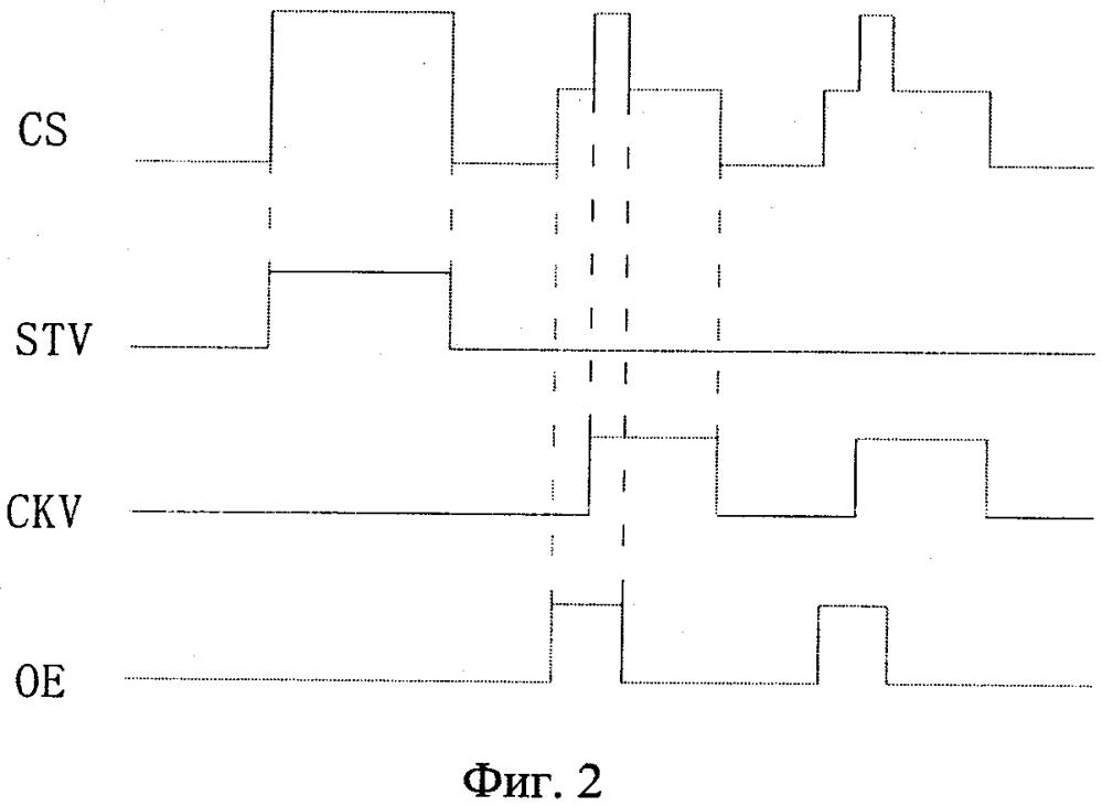 Способ возбуждения и управляющая схема для панели жидкокристаллического дисплея