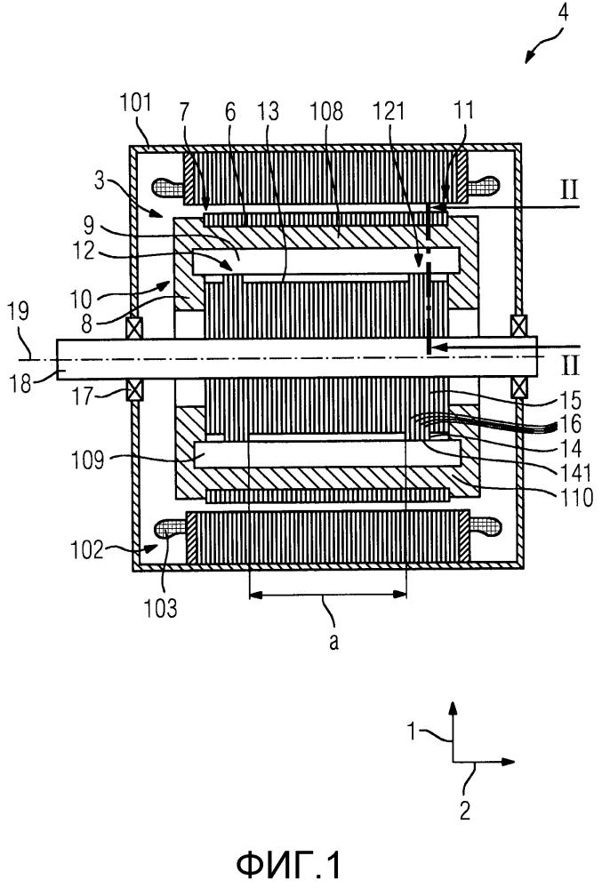 Короткозамкнутый ротор с деформируемой опорой