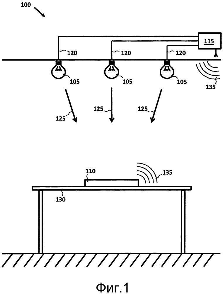Управление источниками света через портативное устройство
