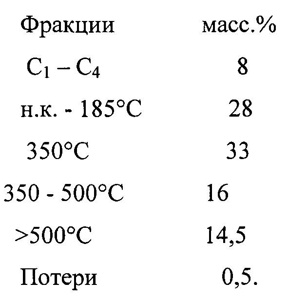 Способ термического крекинга органических полимерных отходов