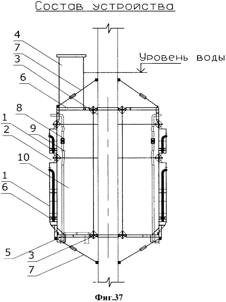 Обжимное сегментное устройство для ремонта металлических и бетонных оснований гидротехнических сооружений в подводной зоне и переменном уровне воды