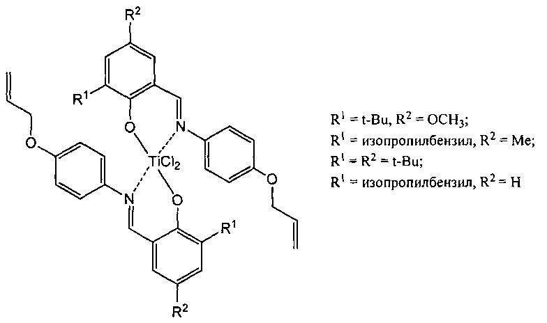 Способ приготовления каталитической системы для получения реакторного порошка сверхвысокомолекулярного полиэтилена