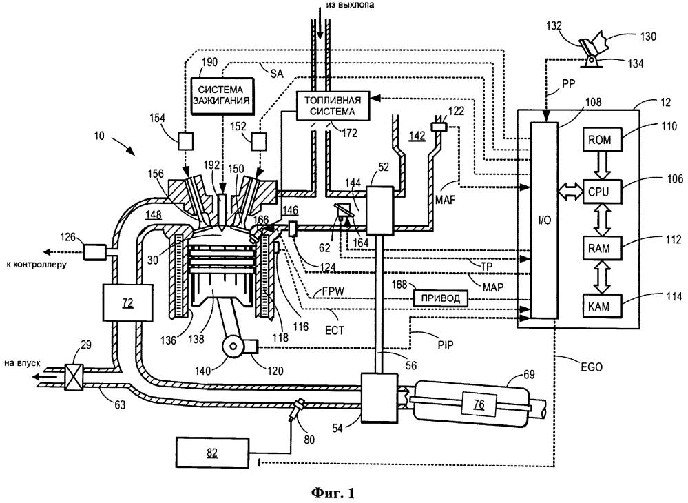 Способ управления температурой запальной свечи, подключенной к дизельному двигателю