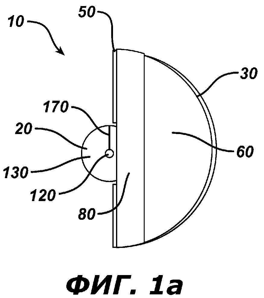 Устройство интегрированной повязки