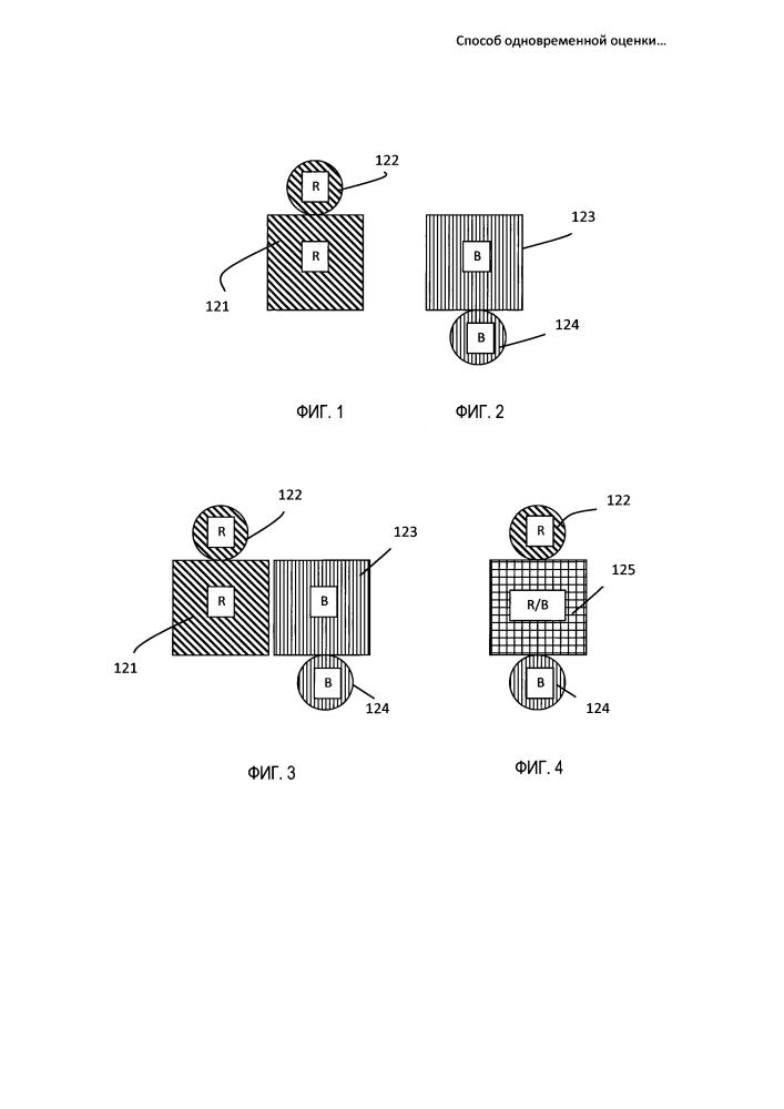 Способ одновременной оценки степени функционального подавления одного глаза другим в области фиксации взора и в разных точках поля зрения и компьютеризированная система для его осуществления
