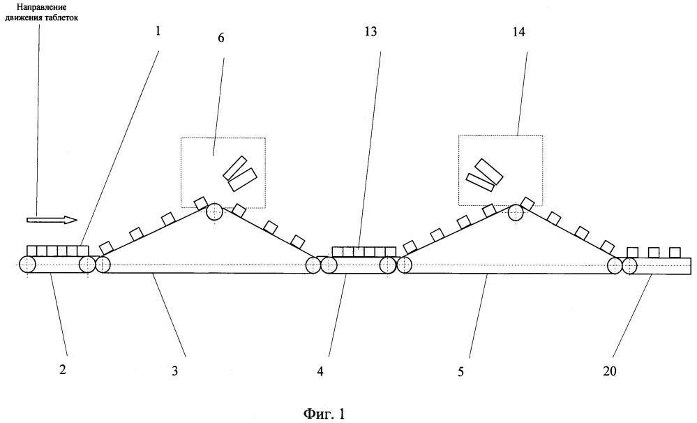 Устройство обнаружения дефектов на торцевой поверхности цилиндрических изделий