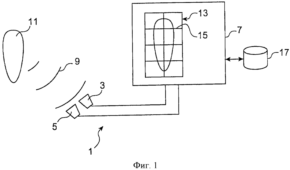 Система обнаружения дефектов на объекте