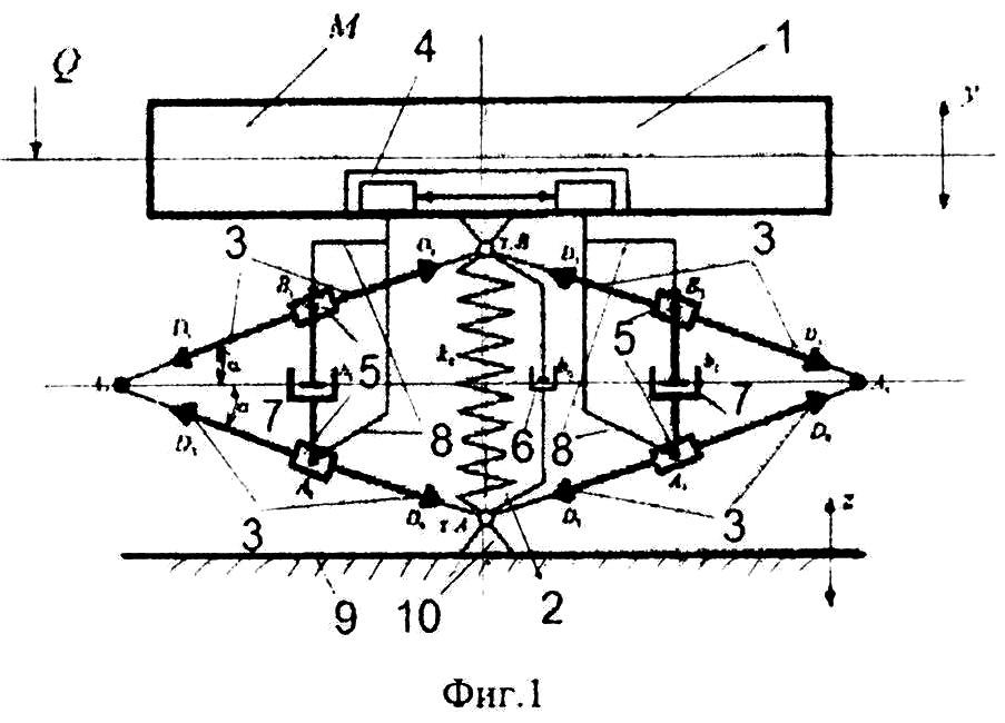 Виброзащитная система с механизмом регулирования ее упругодиссипативных свойств
