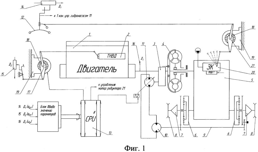 Мехатронная система управления движением быстроходной гусеничной машины