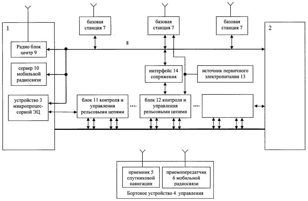 Система для интервального регулирования движения поездов на перегоне большой длины