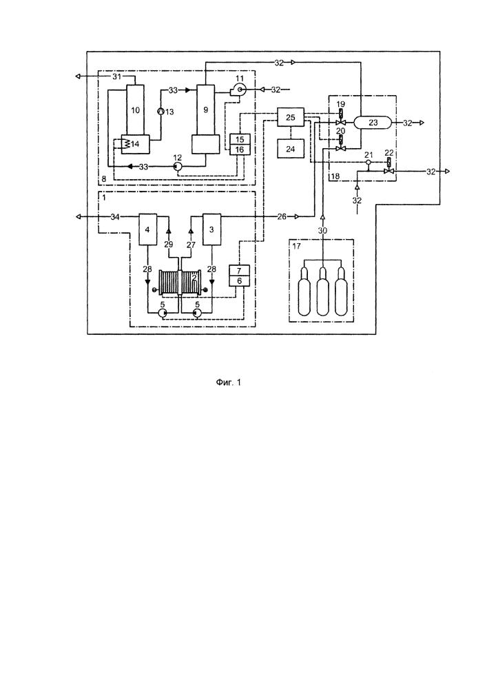 Система регенерации гипоксической газовоздушной среды с повышенным содержанием аргона для обитаемых герметизированных объектов