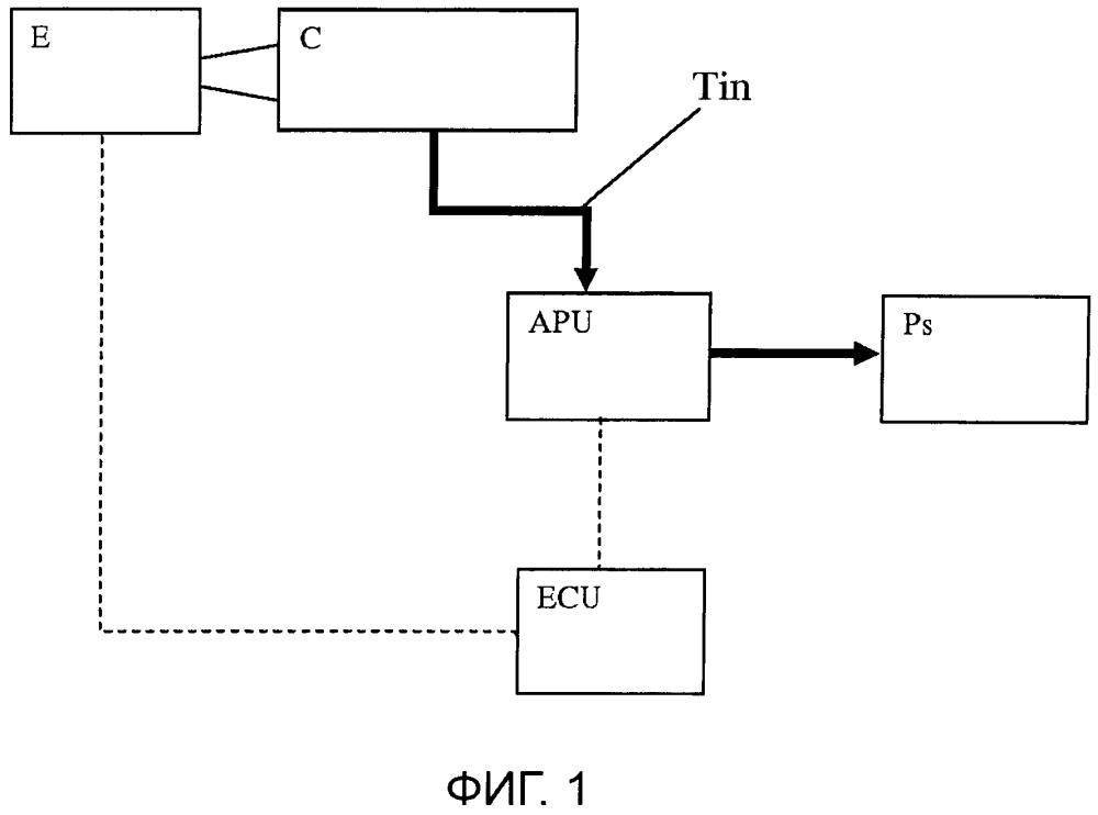 Система управления компрессором транспортного средства
