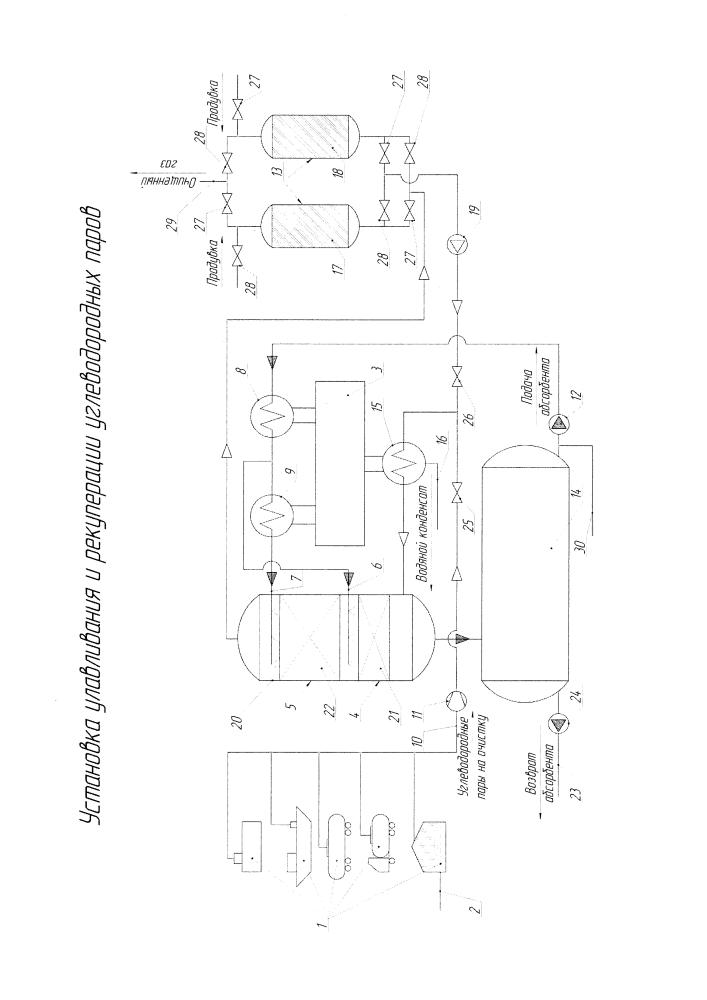 Установка улавливания и рекуперации углеводородных паров