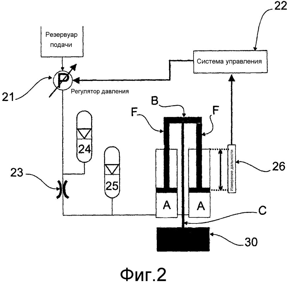 Пневматическая система подвески и виброзащиты, в которой применяются низкофрикционные тросовые демпферы