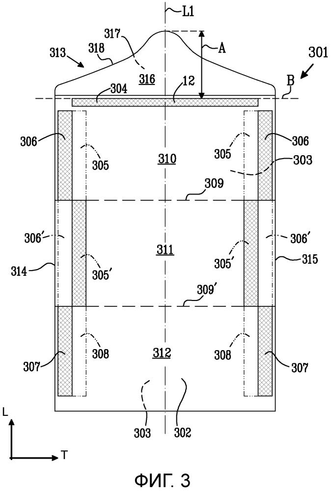 Упаковочный элемент для гигиенических изделий и способ формирования упаковочного элемента
