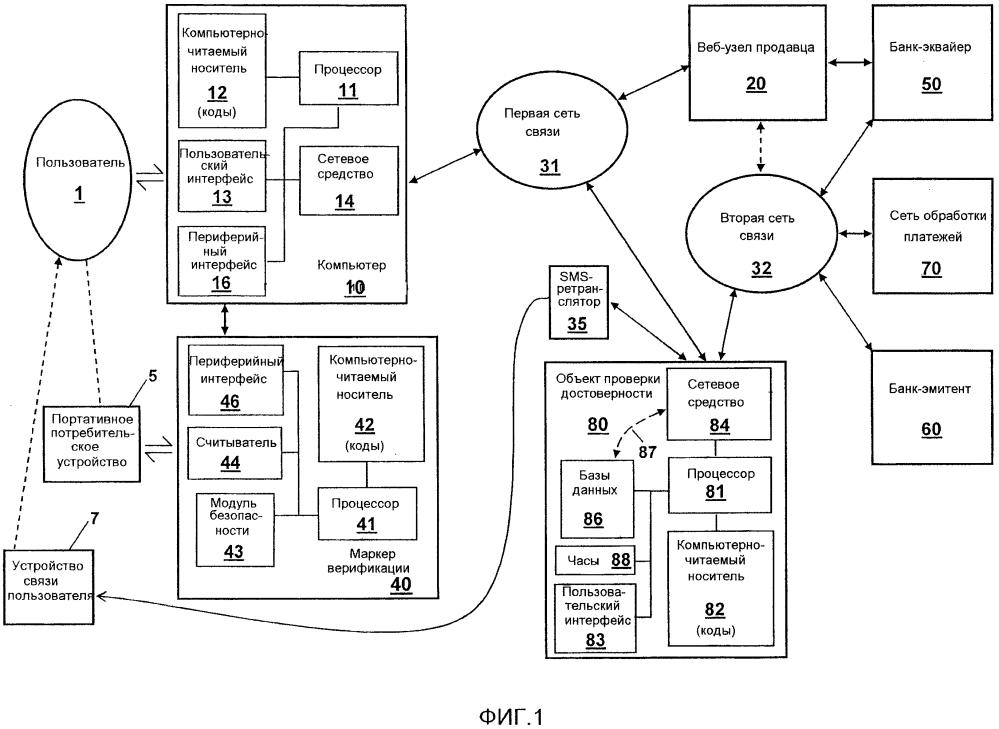 Верификация портативных потребительских устройств