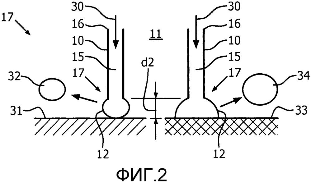 Обнаружение налета с использованием потокового зонда