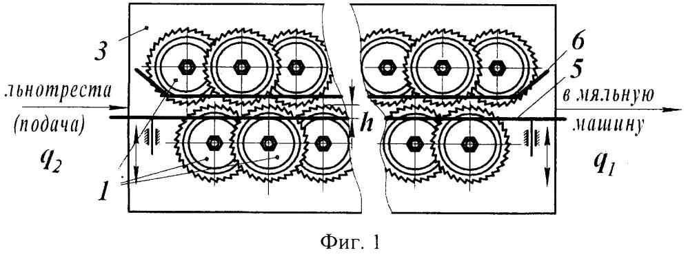 Способ регулирования линейной плотности слоя стеблей льна-долгунца