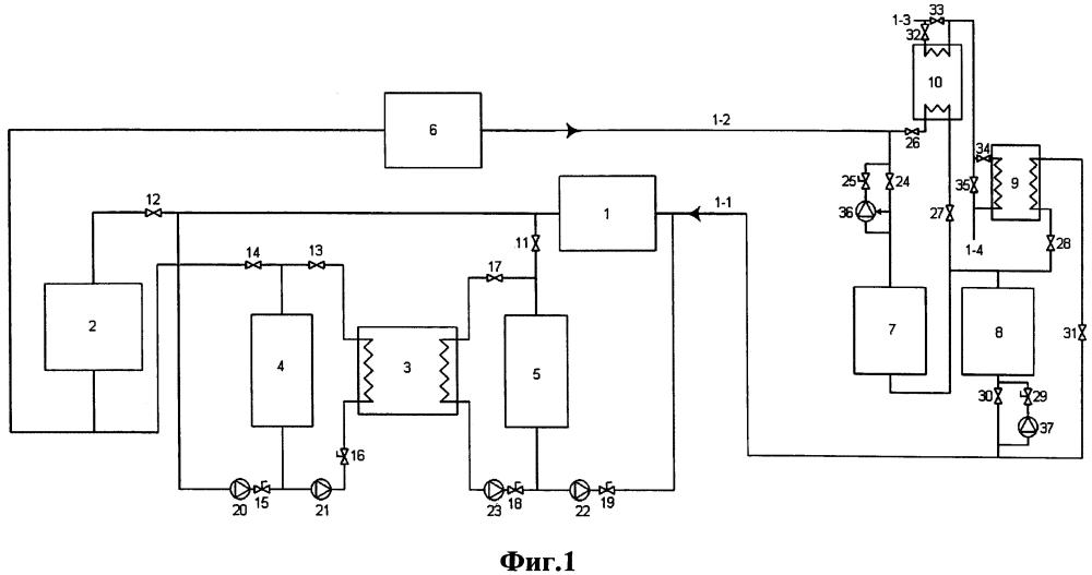 Устройство для рекуперации отработанного тепла с комбинированной выработкой тепла и электроэнергии (снр) при пиковой электрической нагрузке и способ его работы