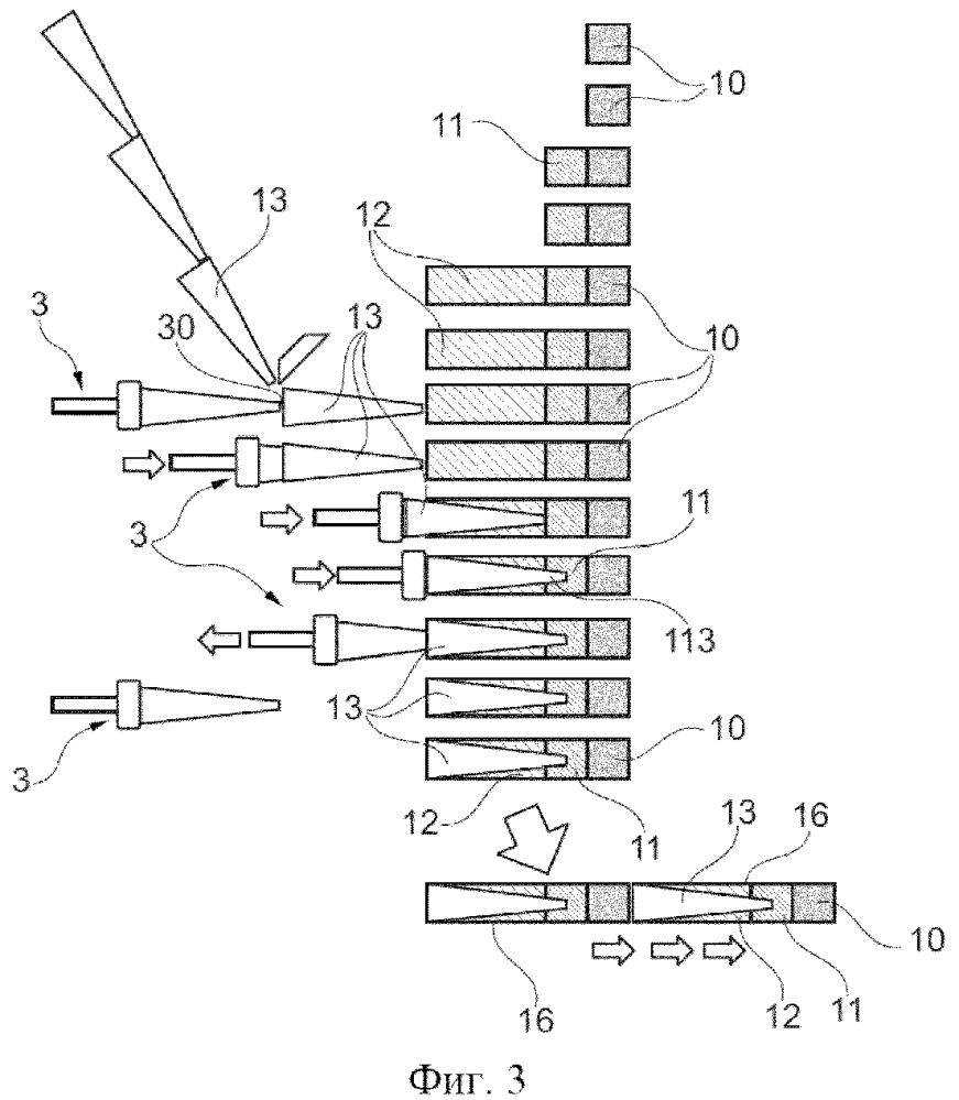 Способ объединения сегментов курительного изделия и устройство объединения для объединения таких сегментов