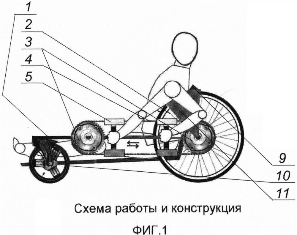 Инвалидная безмоторная коляска с прямым цепным приводом для использования в качестве легкого городского транспортного средства, для паралимпийского спорта, туризма