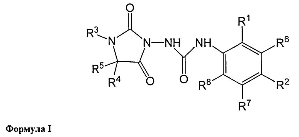 Производные 2,5-диоксоимидазолидин-1-ил-3-фенилмочевины в качестве модуляторов формилпептидного рецептора 1 (fprl-1)
