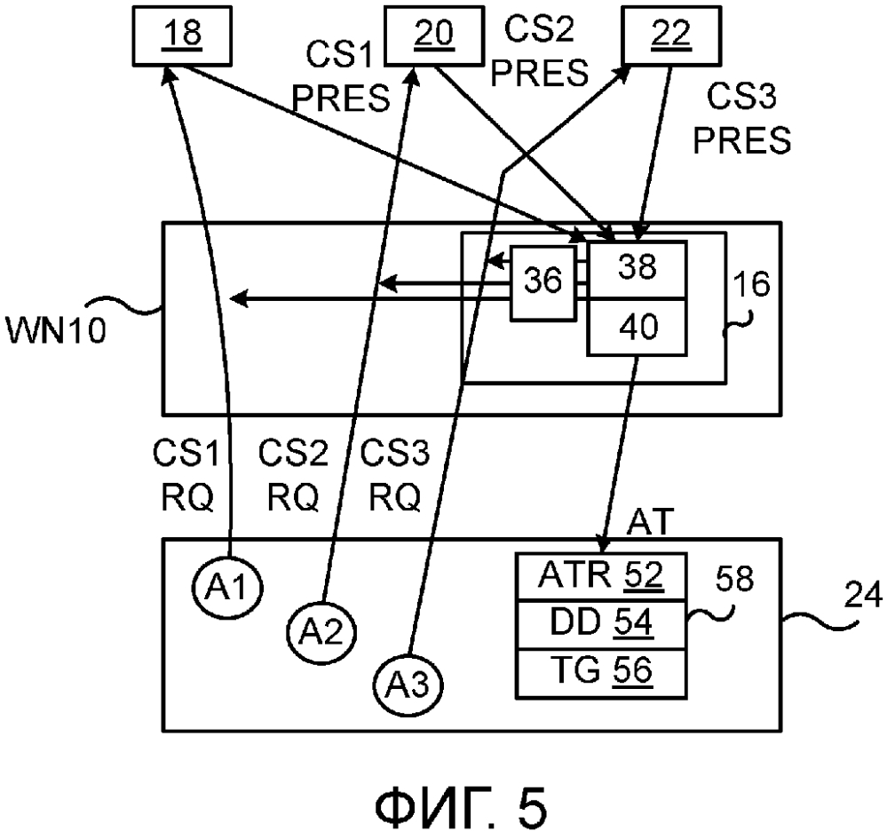 Координация трафика для сеансов связи с участием беспроводных терминалов и серверных устройств