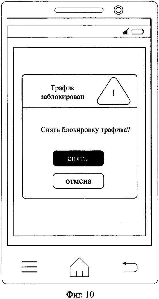Способ и устройство управления трафиком для мобильного маршрутизатора