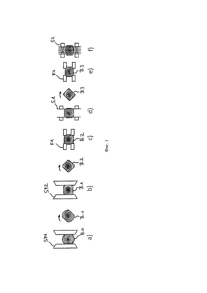 Устройство и способ определения изгиба полуфабриката из бревна