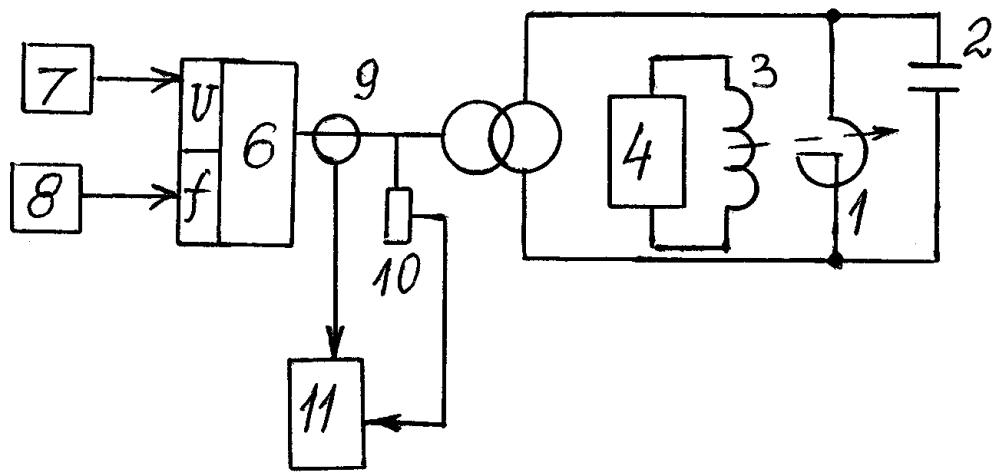 Способ испытания управляемых шунтирующих реакторов