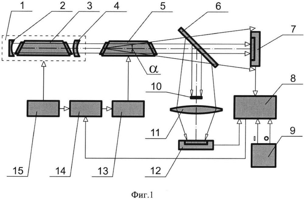 Способ возбуждения импульсов лазерной системы генератор-усилитель на самоограниченных переходах