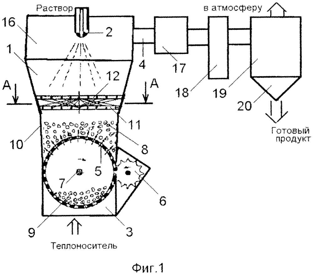 Установка для сушки растворов и суспензий в кипящем слое инертных тел