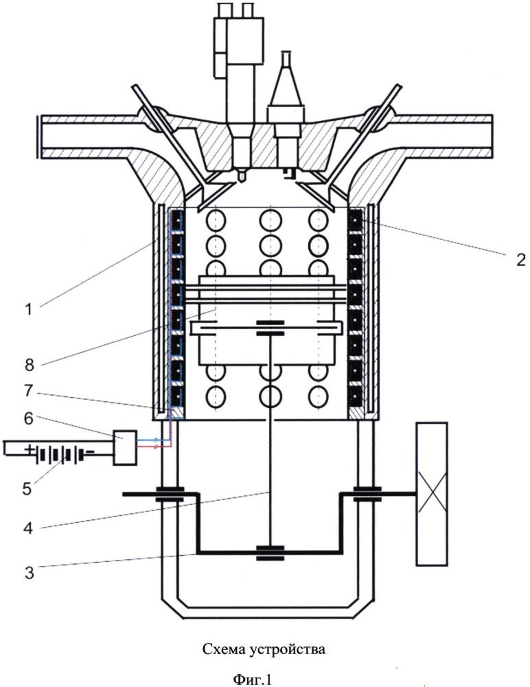Устройство генерирования электрической энергии в двигателе внутреннего сгорания