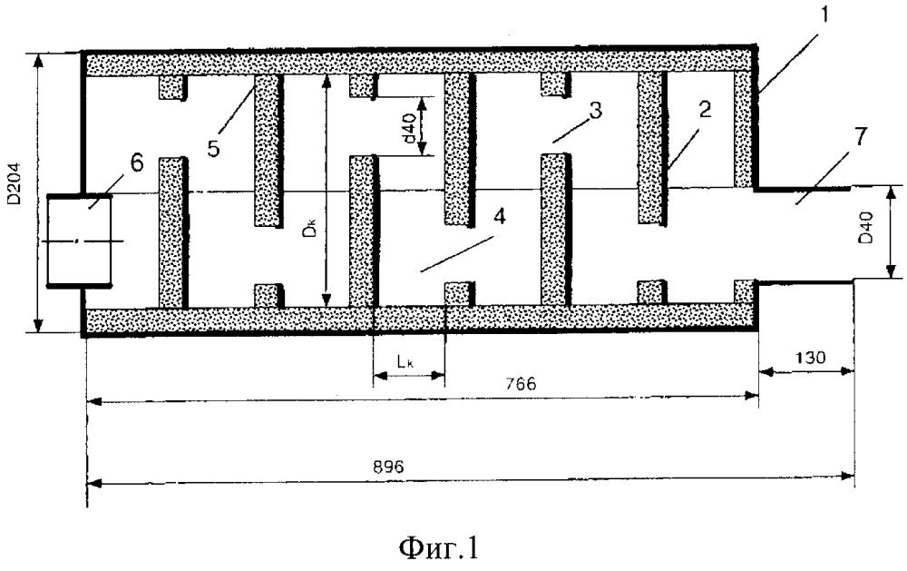 Глушитель шума кочетова промышленного пылесоса