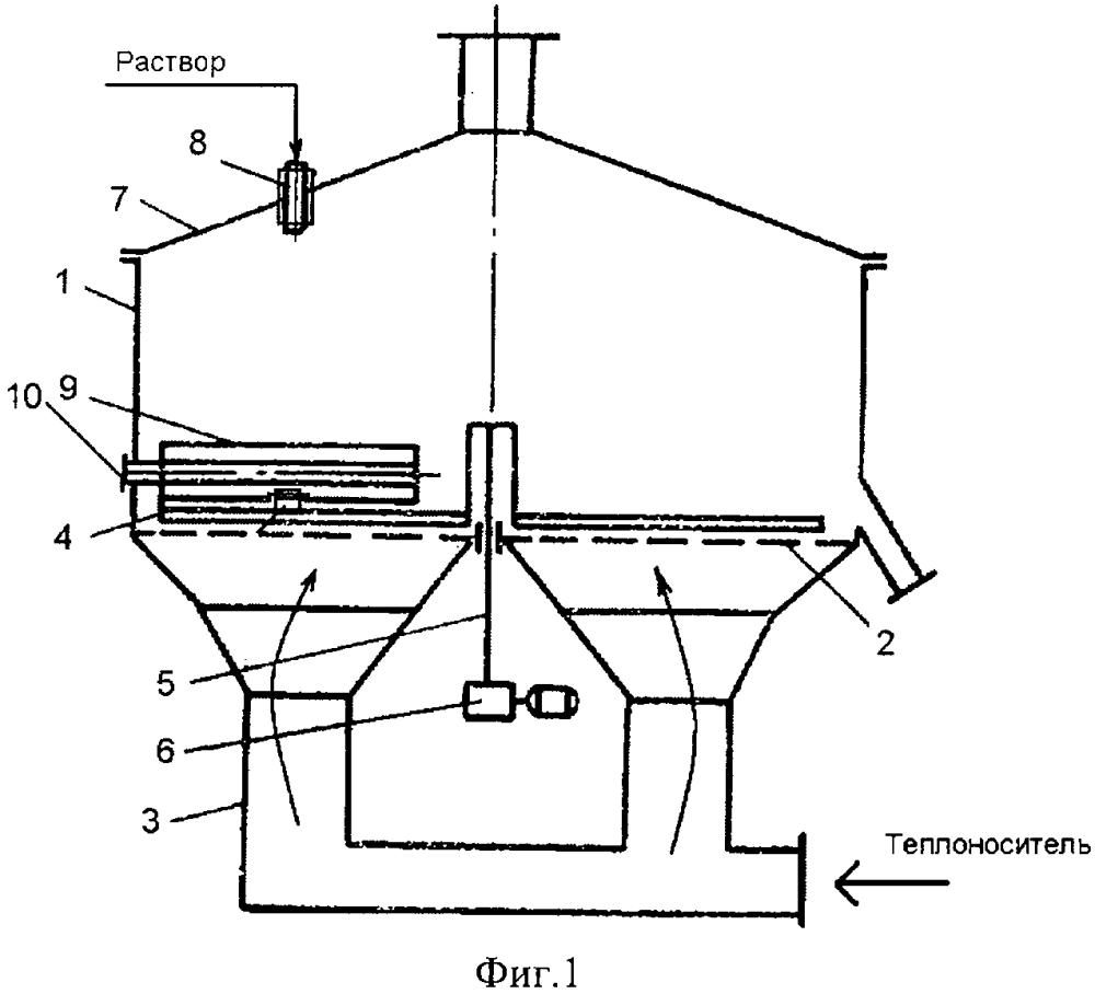 Распылительная сушилка для жидких продуктов