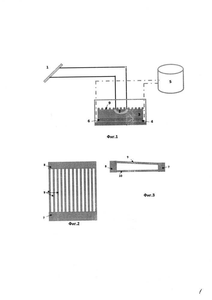 Внешний грунтовый горизонтальный контур для теплонасосной установки