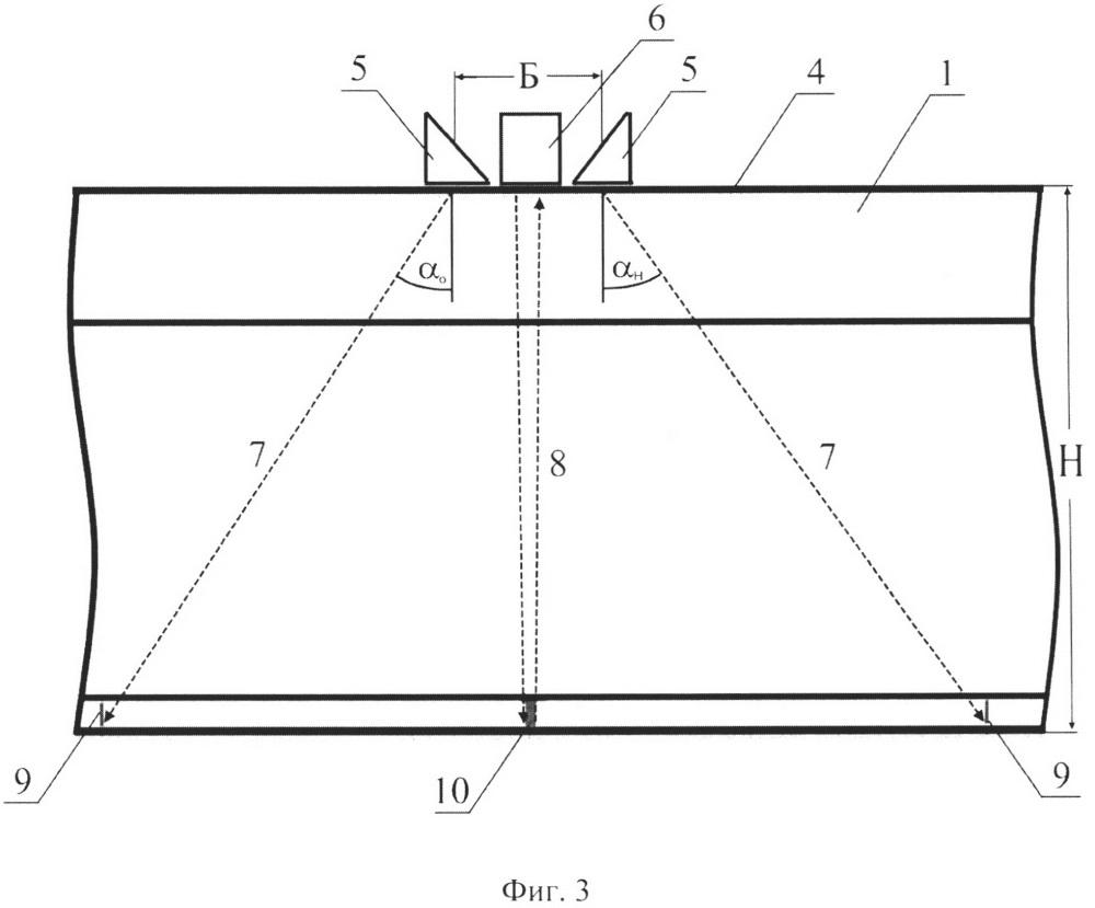 Способ ультразвукового контроля подошвы рельсов