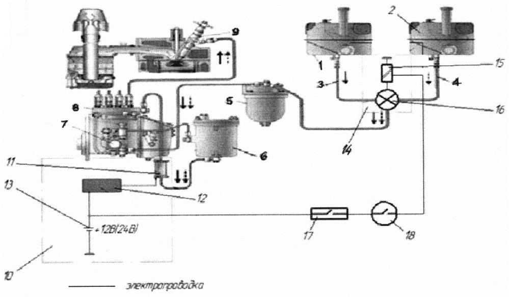 Двухтопливная система питания дизеля автотранспортного средства
