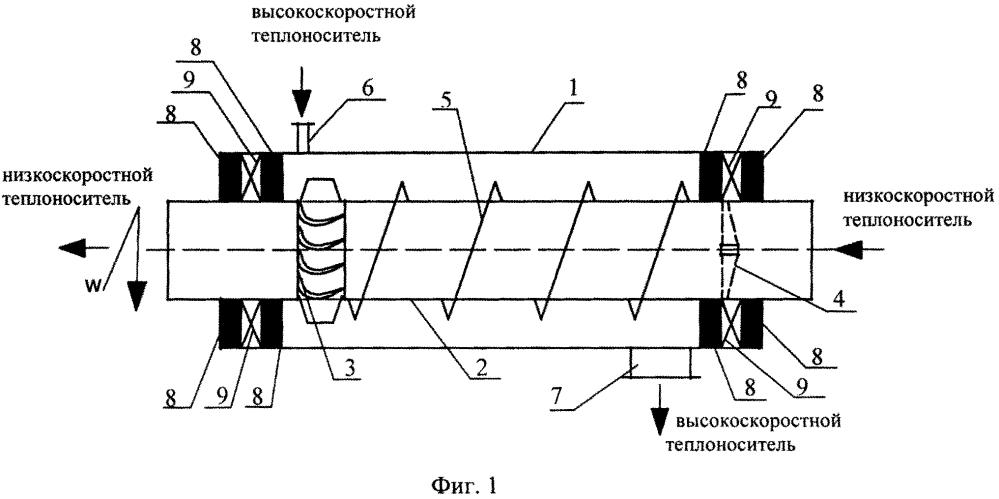 Теплообменник типа труба в трубе с вращающейся трубой