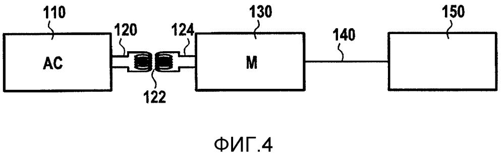 Электромеханическая система приведения в действие и/или генерирования, содержащая электрическую изоляцию между источником электрического напряжения и нагрузкой