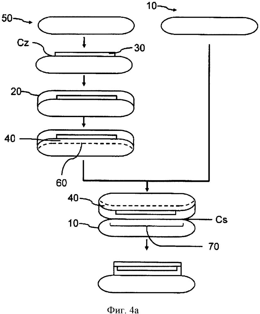 Способ изготовления композитной структуры