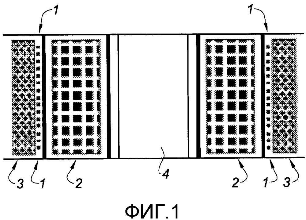 Измерение однородной температуры катушки путем увеличения сопротивления провода