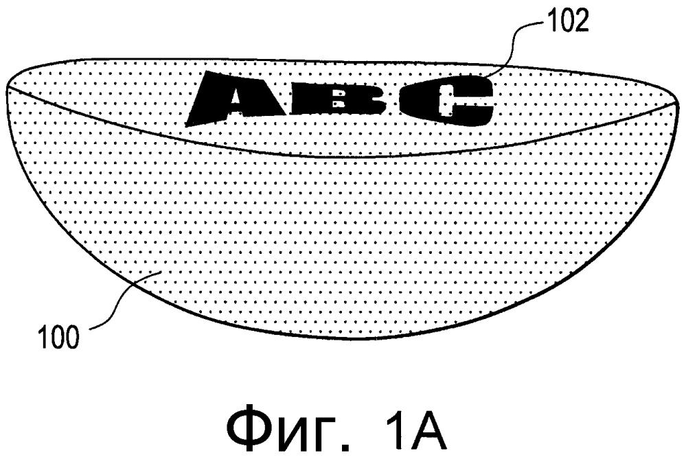 Индикатор пригодности использования контактных линз