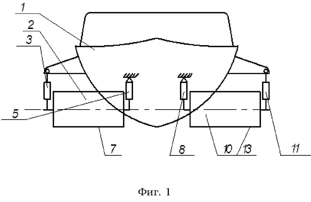 Способ создания упора между водой и судном повышенной маневренности
