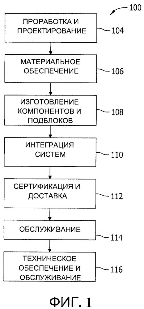 Способ, система и устройство для отведения жидкости