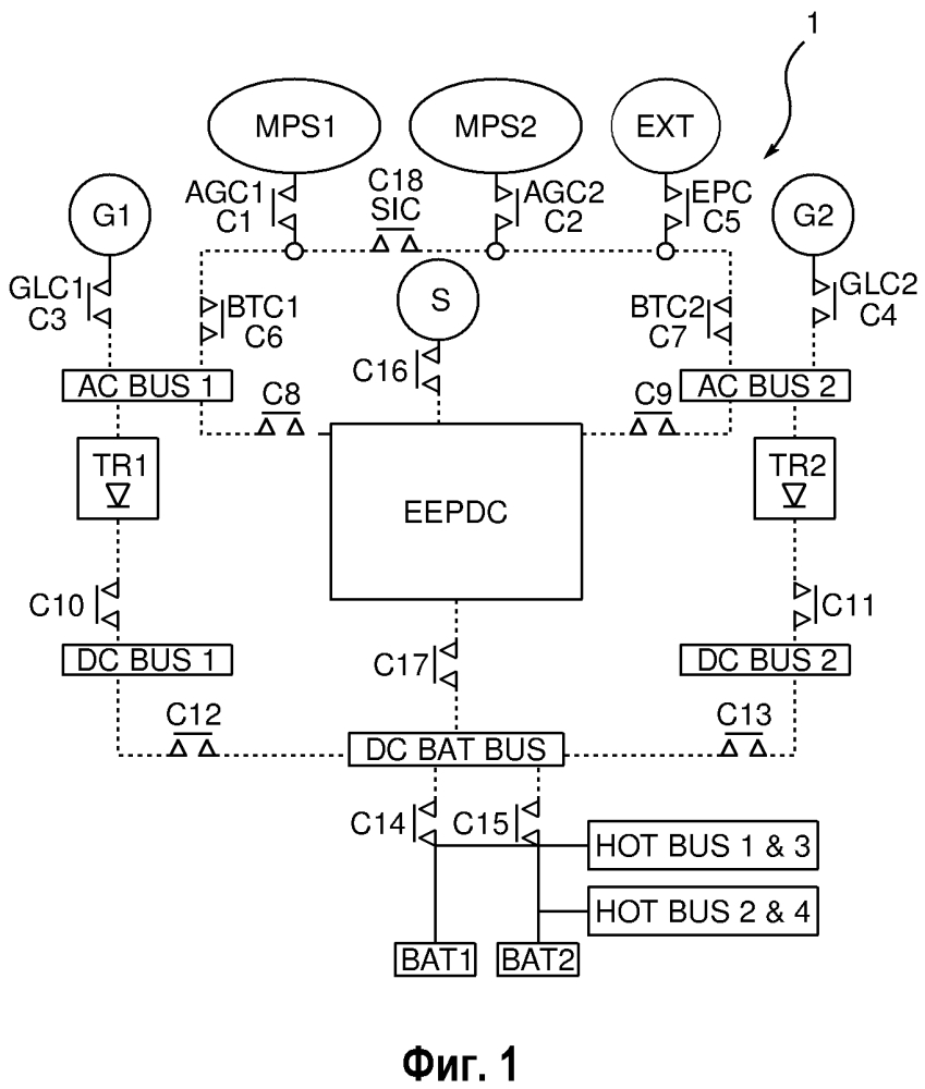 Способ управления сетью электрического питания летательного аппарата