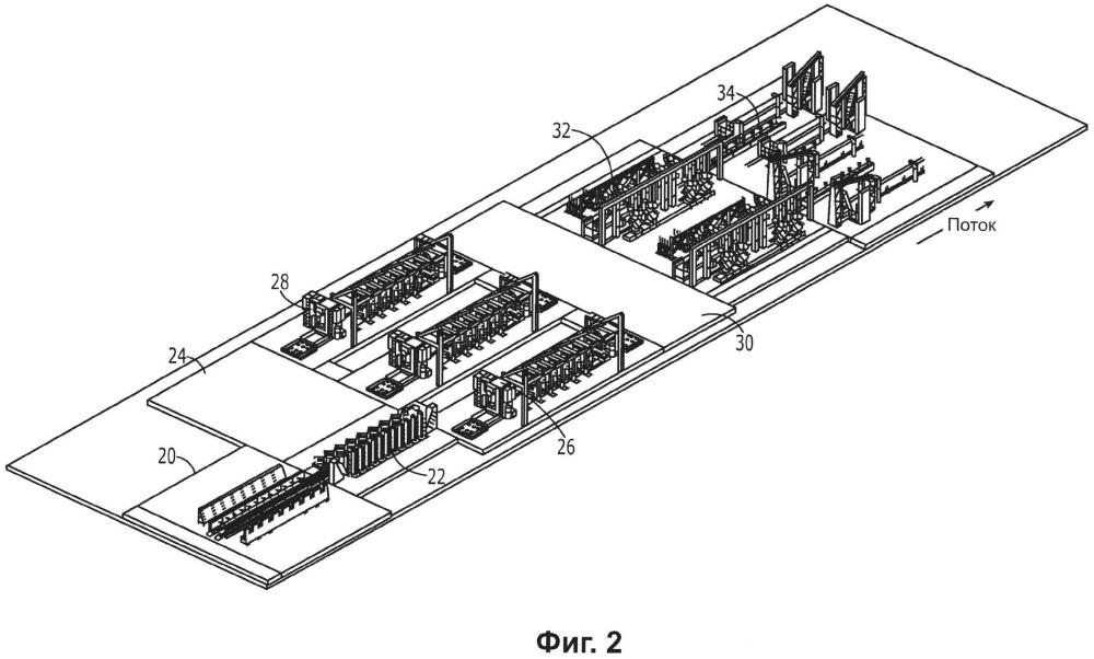 Система и способ производства кессона крыла